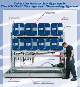 Fluid Handling System